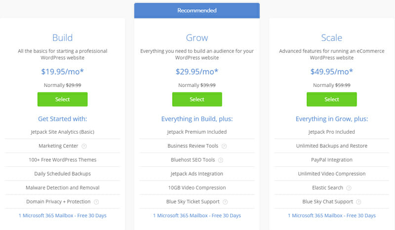 Pricing package of Bluehost Managed WordPress Hosting