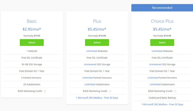 Pricing package of Bluehost Shared WordPress Hosting