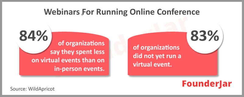 webinars for running an online conference