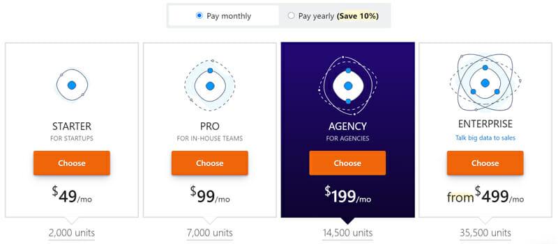 Advanced Web Ranking (AWR) Pricing Plan