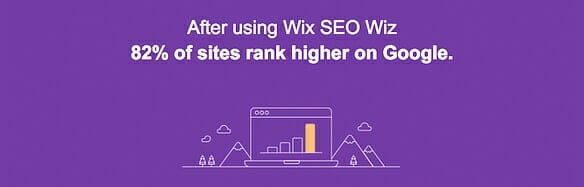 After using Wix SEO Wiz