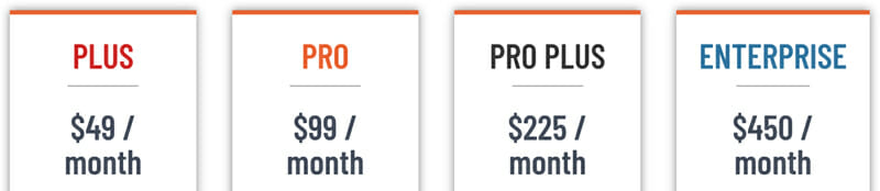 Authority labs Pricing Plan