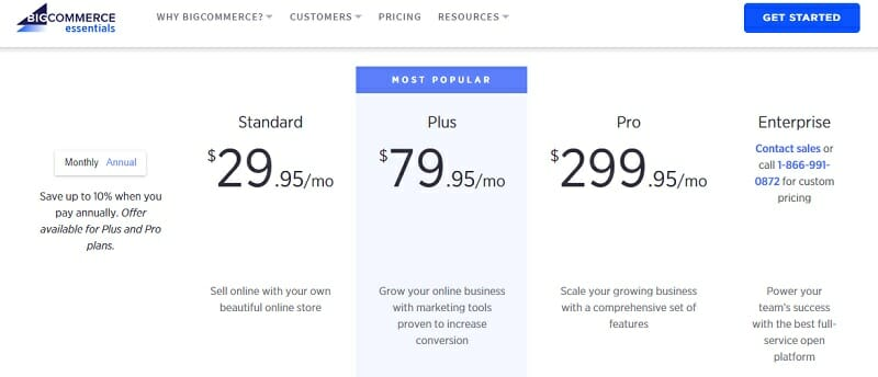 BigCommerce - pricing