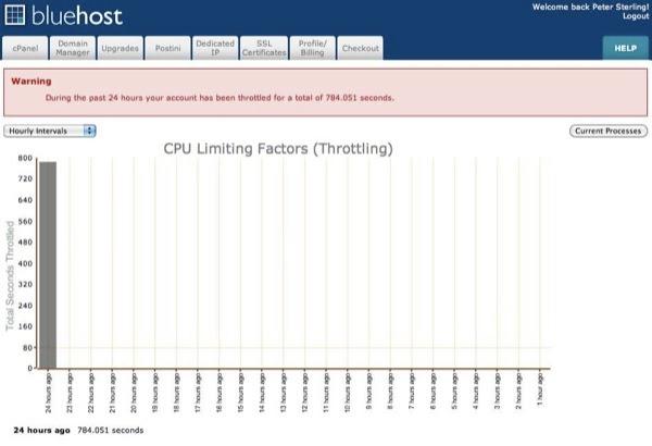 Bluehost - CPU Limiting Factors (Throttling)