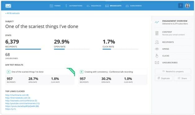 ConvertKit - Email Analytics and Reporting