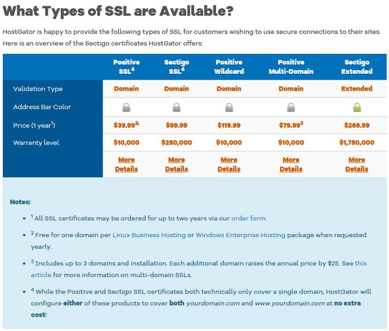 Hostgator - Types of SSL available