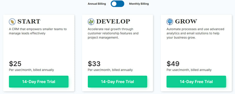 PipelineDeals Pricing Plan