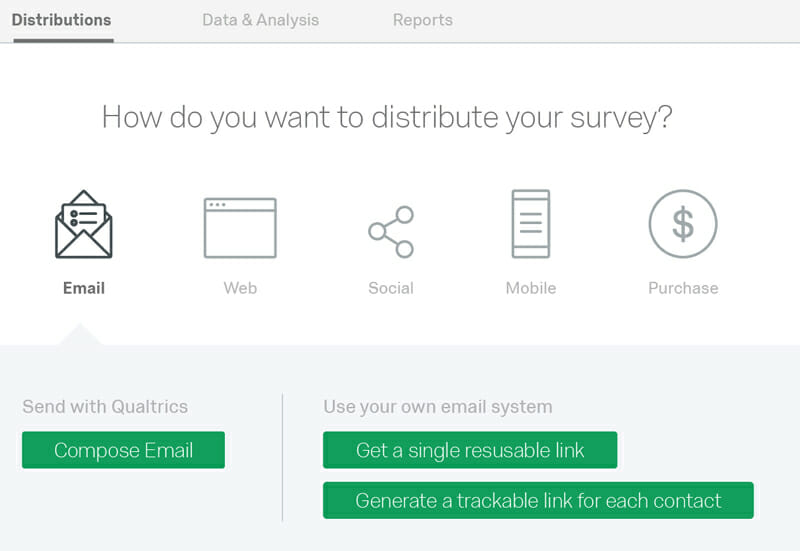 Qualtrics Survey Distribute procedure
