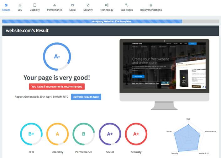 Seoptimer Thorough website analysis procedure
