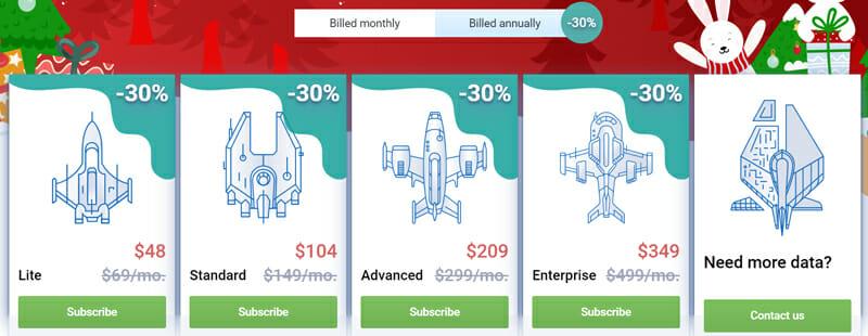 Serpstat Pricing Plan