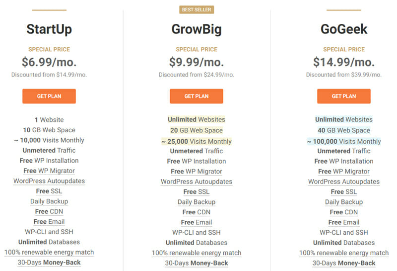 SiteGrounds WordPress hosting plan