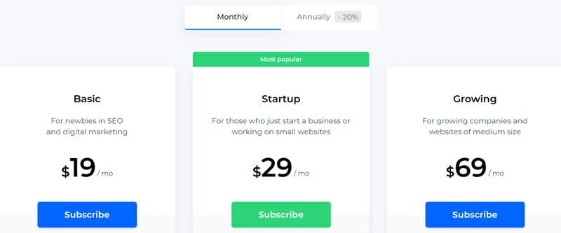 Sitechecker Pricing Plan