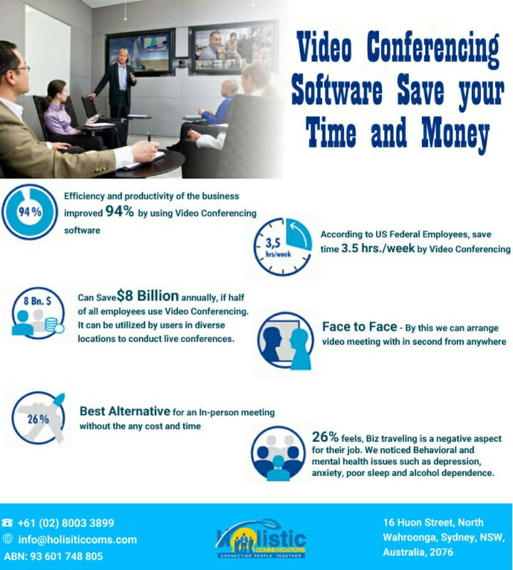 Video conferencing software saves time and money