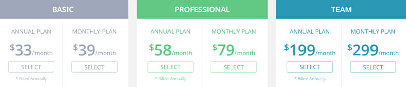 SpyFu Pricing Plan