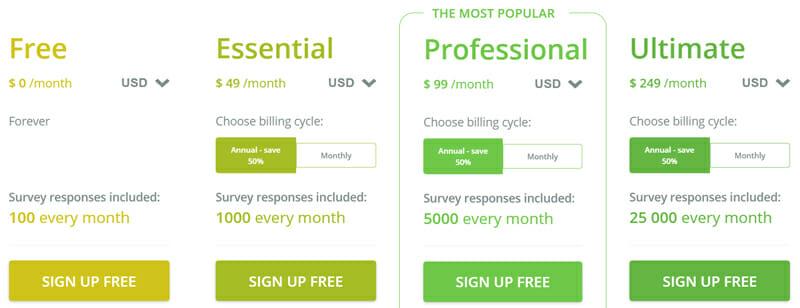 Survicate Pricing Plan