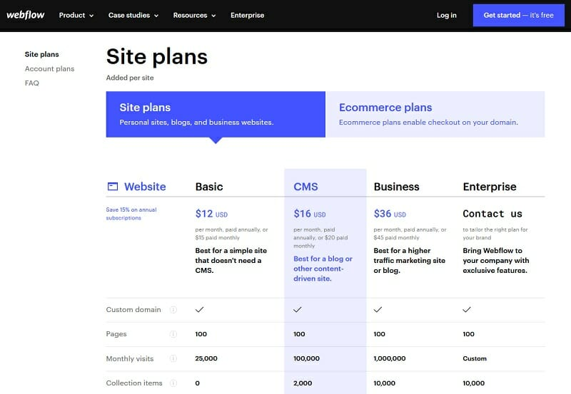 Webflow pricing - Site plans