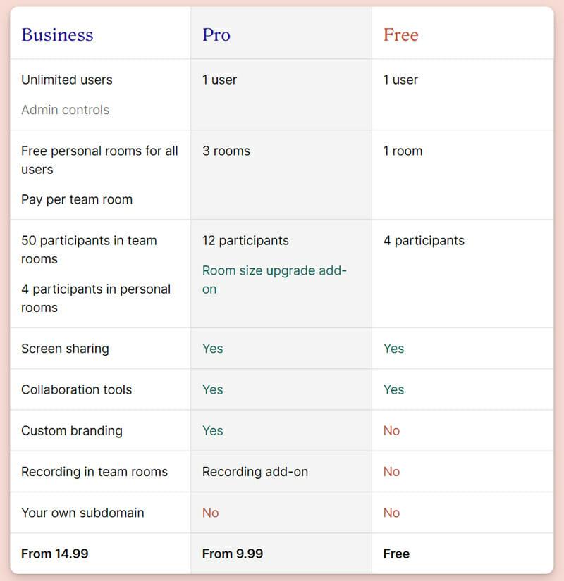 Whereby Pricing Plan