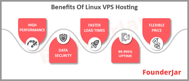 Benefits of Linux VPS hosting