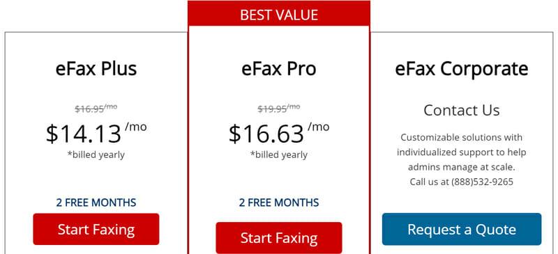 eFax pricing plan