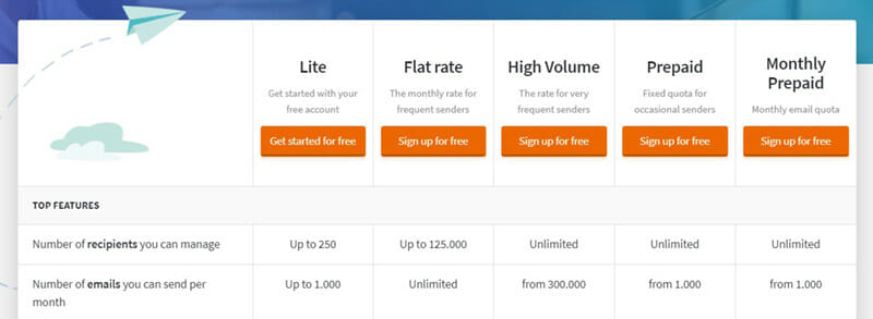 CleverReach Pricing Plan