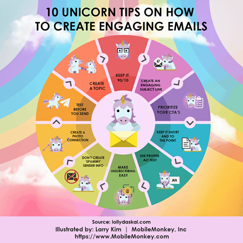 Best tips to creating engaging emails