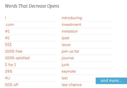 Words that decrease email open rate