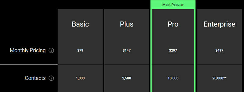 OntraPages Pricing plan