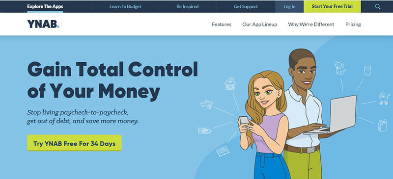 YNAB is the Best Financial Software for Building A Financial Habit.
