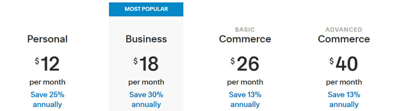 Squarespace Commerce Pricing Plan