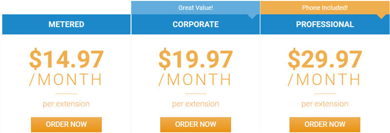 1-VoIP Pricing Plan