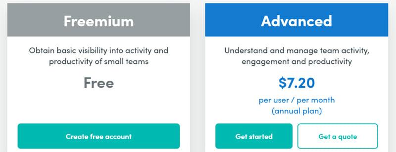 ActivTrak Pricing Plan