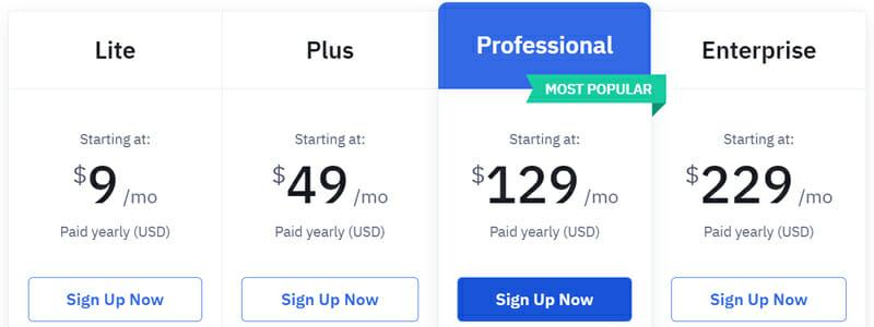 ActiveCampaign Pricing Plan