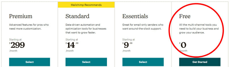 Best Mailchimp Plan for Beginners Who Want to Test out Mailchimp's Features