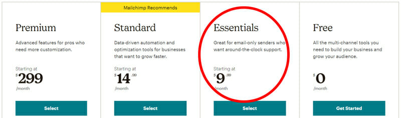 Best Mailchimp Plan for Frequent Email Senders