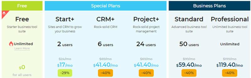 Bitrix24 Pricing Plan