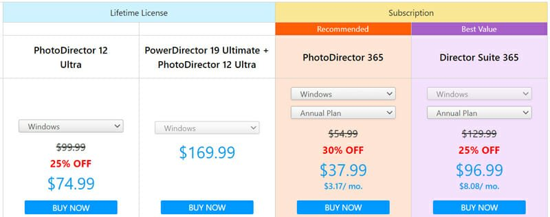 Cyberlink PhotoDirector Pricing Plan