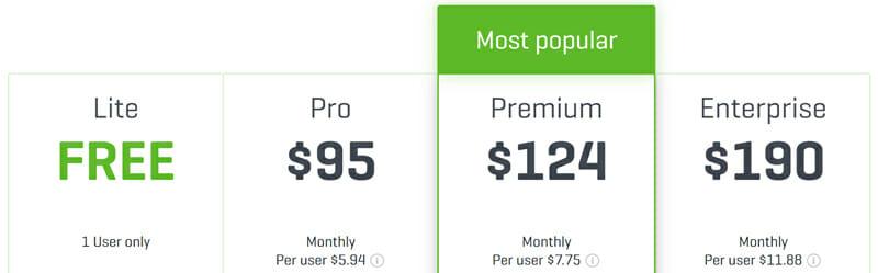 DeskTime Pricing Plan