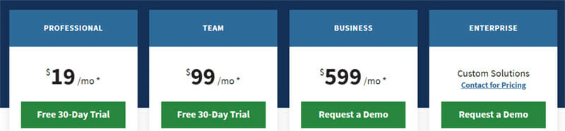 Hootsuite Pricing Plan