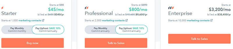 HubSpot Help Desk Software Pricing Plan