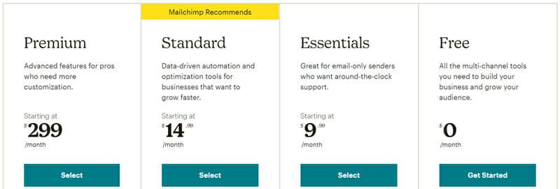 Mailchimp Pricing Plan