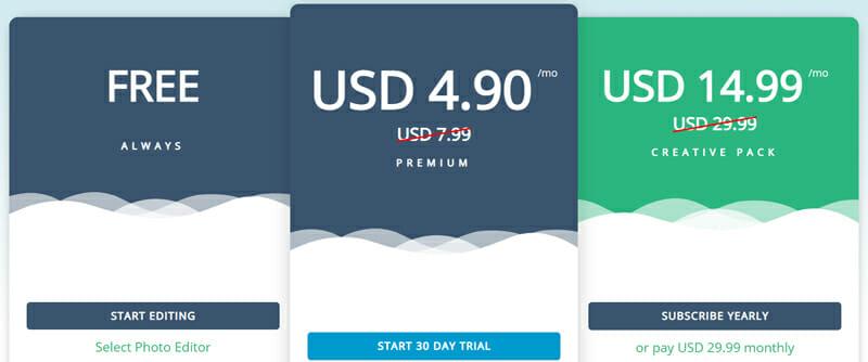 Pixlr Editor Pricing Plan
