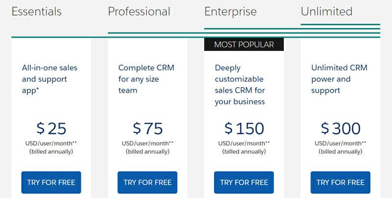 Salesforce Pricing Plan
