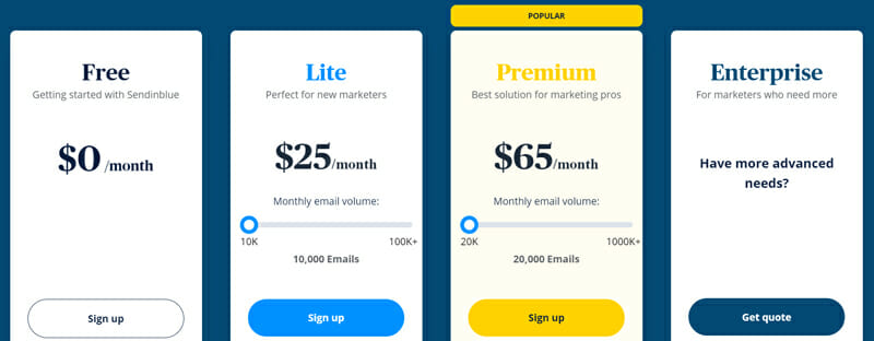 Sendinblue Pricing Plan