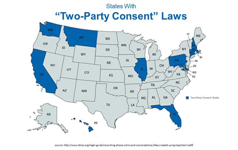 Two party Consent Law