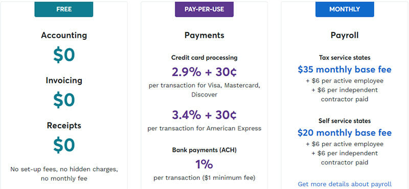 Wave Accounting Pricing Plan