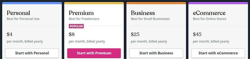 WordPress Pricing Plan