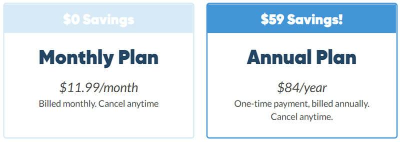 YNAB Pricing Plan