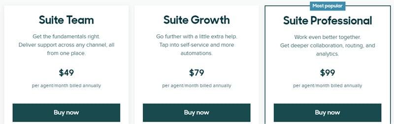 Zendesk Pricing Plan