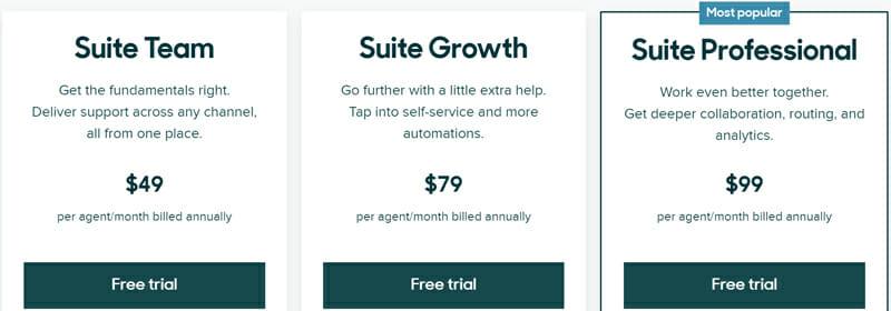 Zendesk Service Pricing Plan