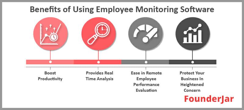 Benefits of Using Employee Monitoring Software